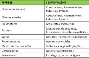 segmentación público plan de marketing online