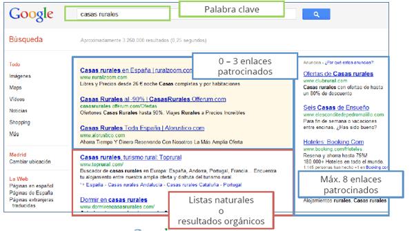Curso básico de Google Adwords en Segovia